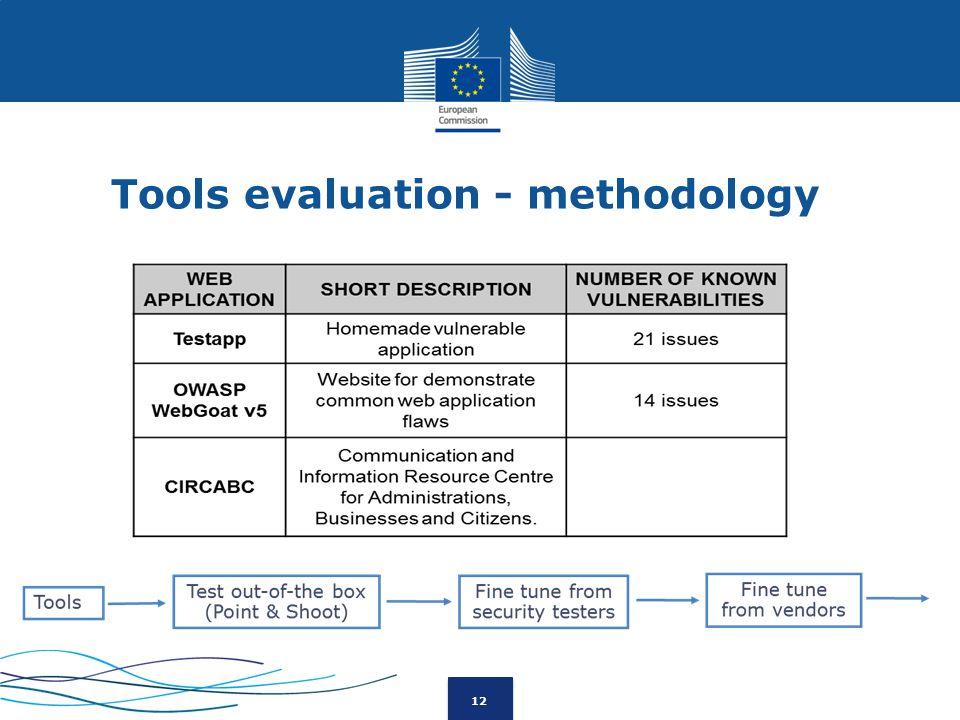 12 Tools evaluation - methodology