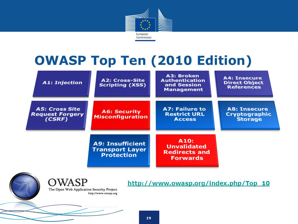 19 OWASP Top Ten (2010 Edition) http://www.owasp.org/index.php/Top_10