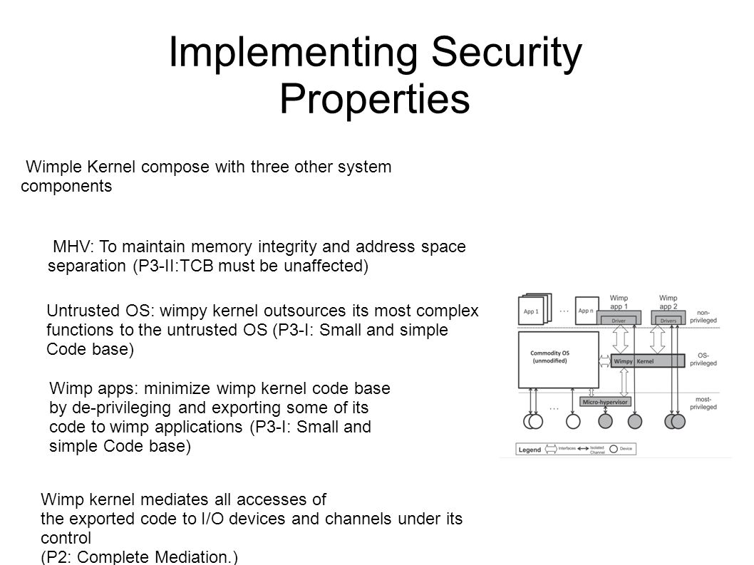 Implementing Security Properties Wimple Kernel compose with three other system components MHV: To maintain memory integrity and address space separation (P3-II:TCB must be unaffected) Untrusted OS: wimpy kernel outsources its most complex functions to the untrusted OS (P3-I: Small and simple Code base) Wimp apps: minimize wimp kernel code base by de-privileging and exporting some of its code to wimp applications (P3-I: Small and simple Code base) Wimp kernel mediates all accesses of the exported code to I/O devices and channels under its control (P2: Complete Mediation.)