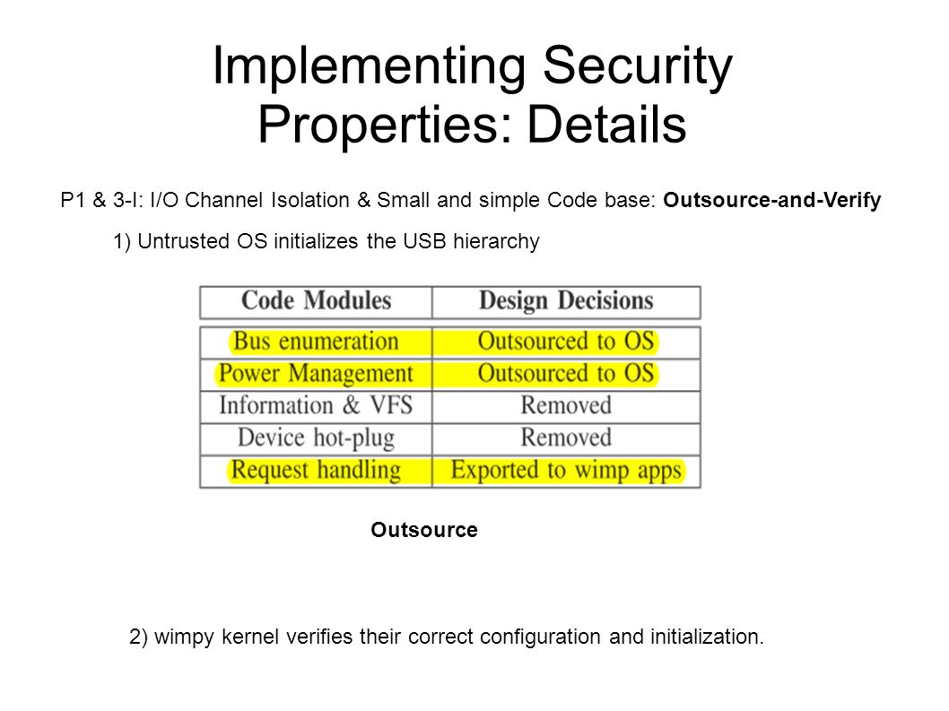 Implementing Security Properties: Details P1 & 3-I: I/O Channel Isolation & Small and simple Code base: Outsource-and-Verify 1) Untrusted OS initializes the USB hierarchy 2) wimpy kernel verifies their correct configuration and initialization.