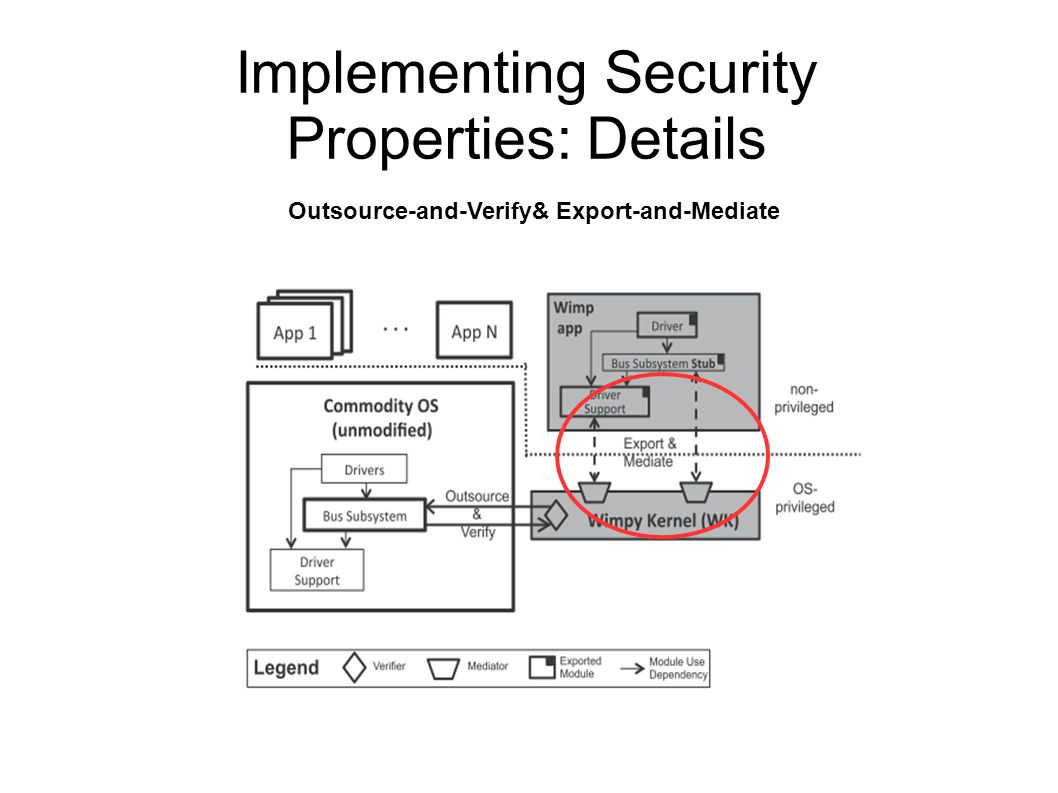 Implementing Security Properties: Details Outsource-and-Verify& Export-and-Mediate