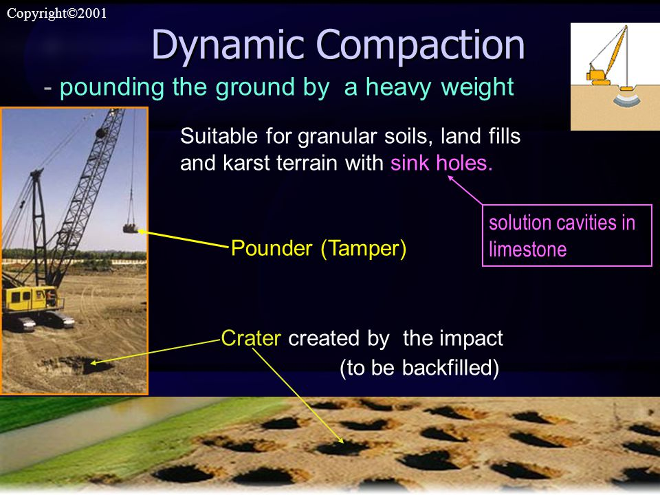 SIVA Copyright©2001 Dynamic Compaction - pounding the ground by a heavy weight Suitable for granular soils, land fills and karst terrain with sink holes.