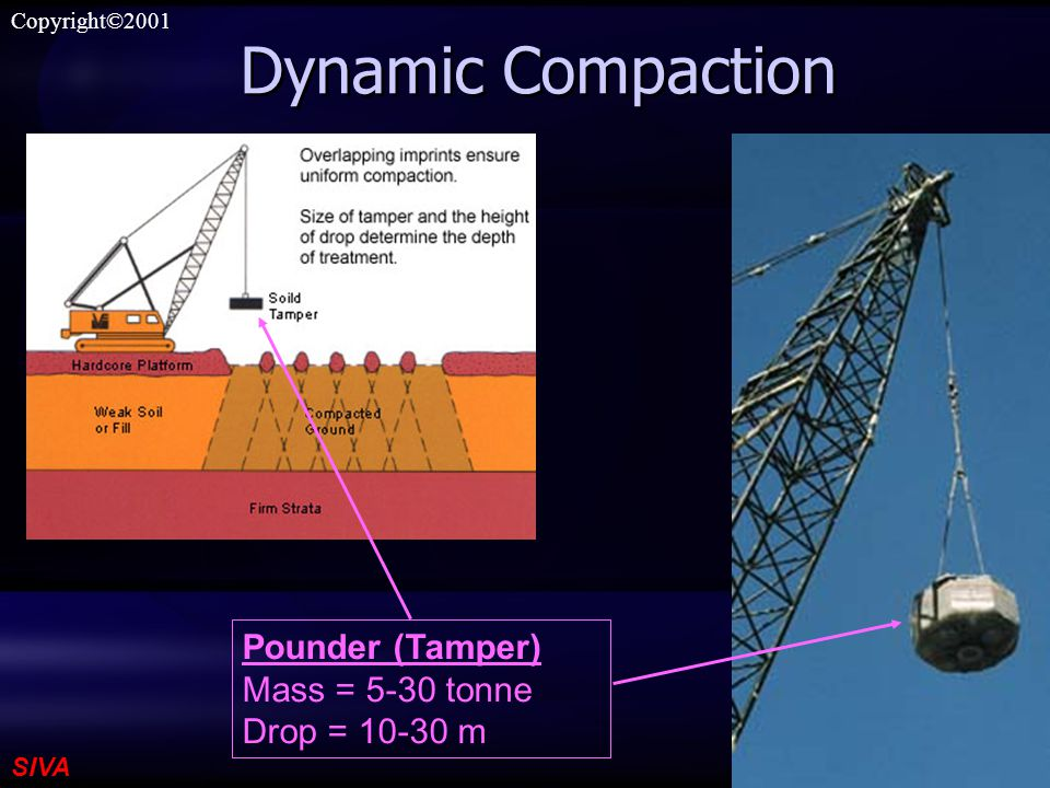 SIVA Copyright©2001 Dynamic Compaction Pounder (Tamper) Mass = 5-30 tonne Drop = 10-30 m