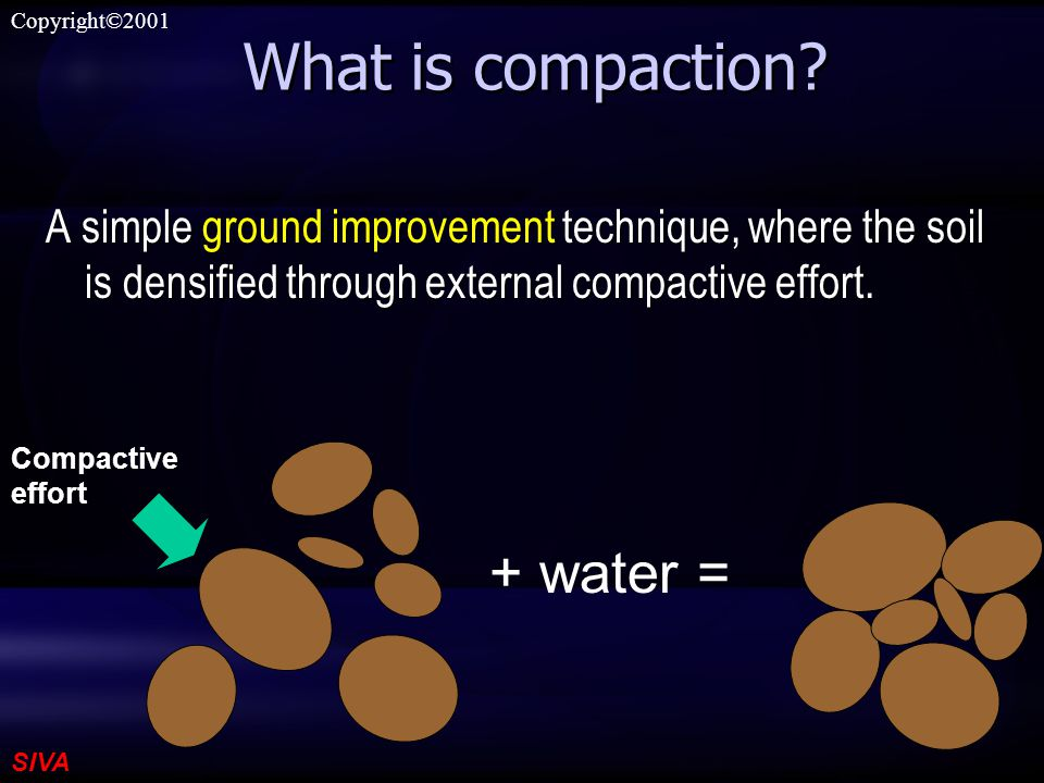 SIVA Copyright©2001 13 Field Compaction  Provides deeper (2-3m) compaction.