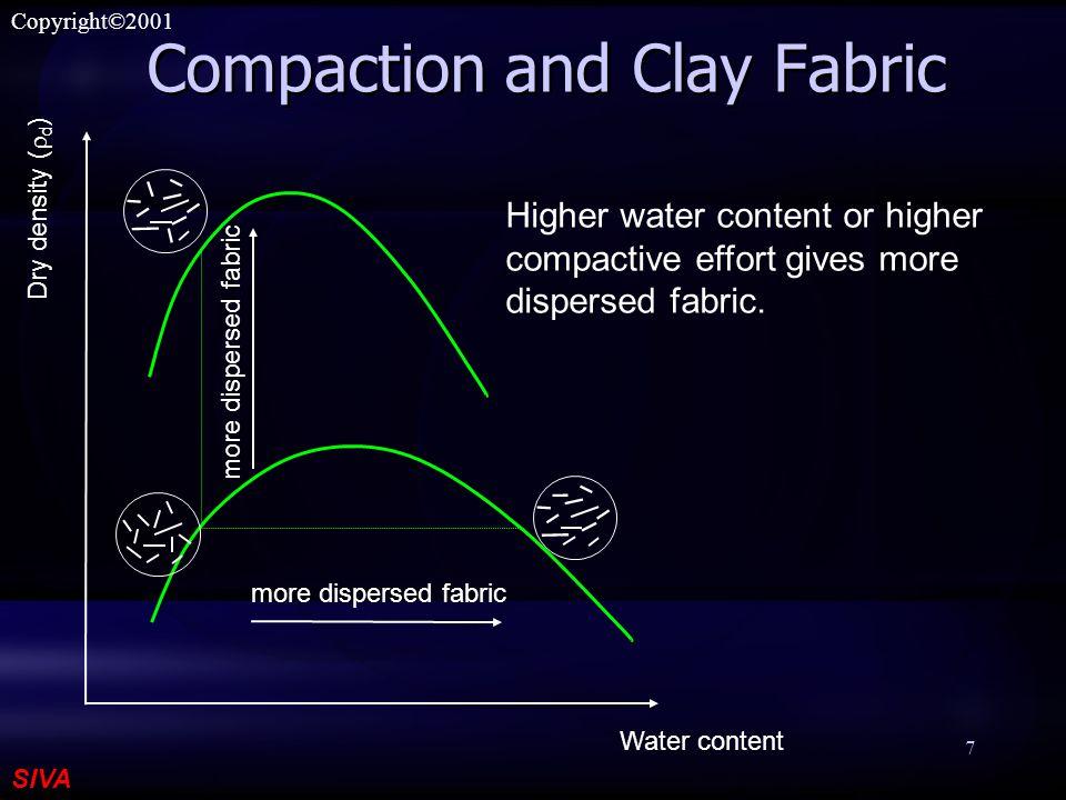 SIVA Copyright©2001 Dynamic Compaction Pounder (Tamper) Mass = 5-30 tonne Drop = 10-30 m