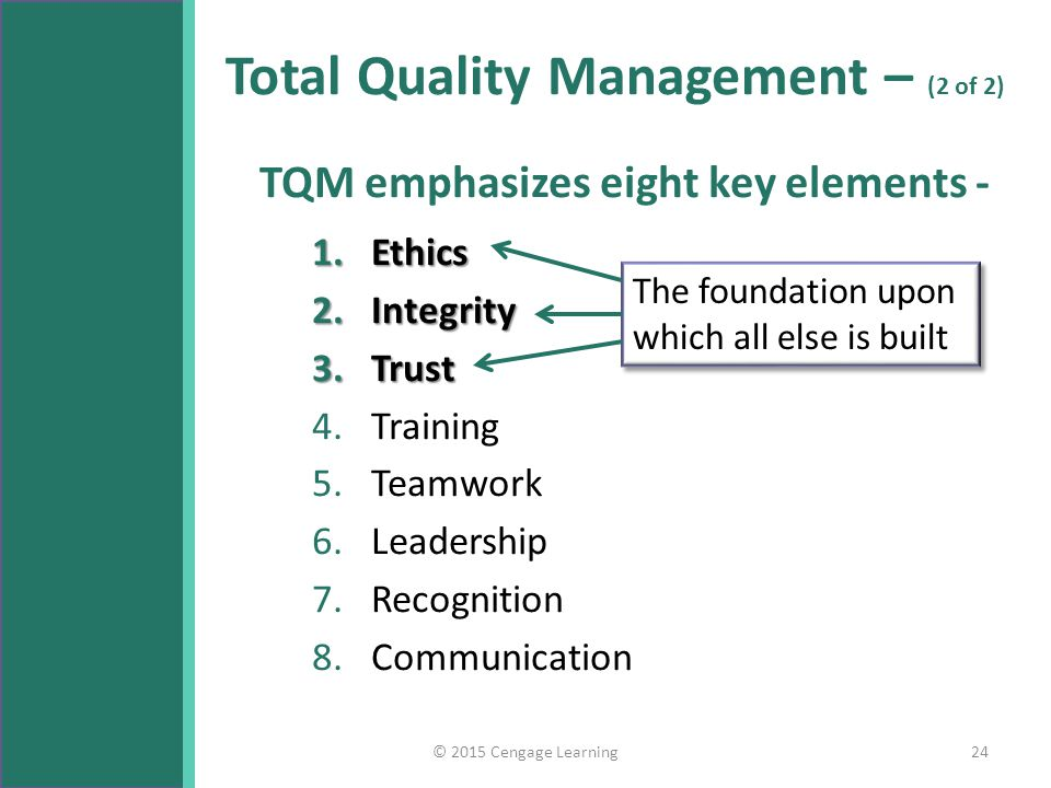 Total Quality Management – (2 of 2) TQM emphasizes eight key elements - 1.Ethics 2.Integrity 3.Trust 4.Training 5.Teamwork 6.Leadership 7.Recognition 8.Communication The foundation upon which all else is built The foundation upon which all else is built © 2015 Cengage Learning24