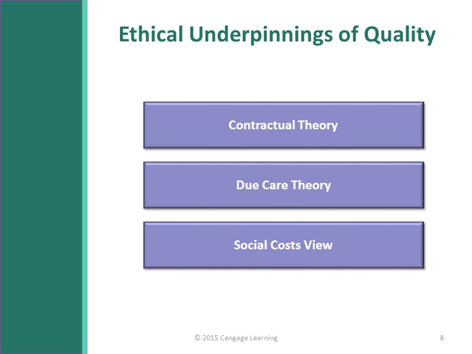 Ethical Underpinnings of Quality © 2015 Cengage Learning8