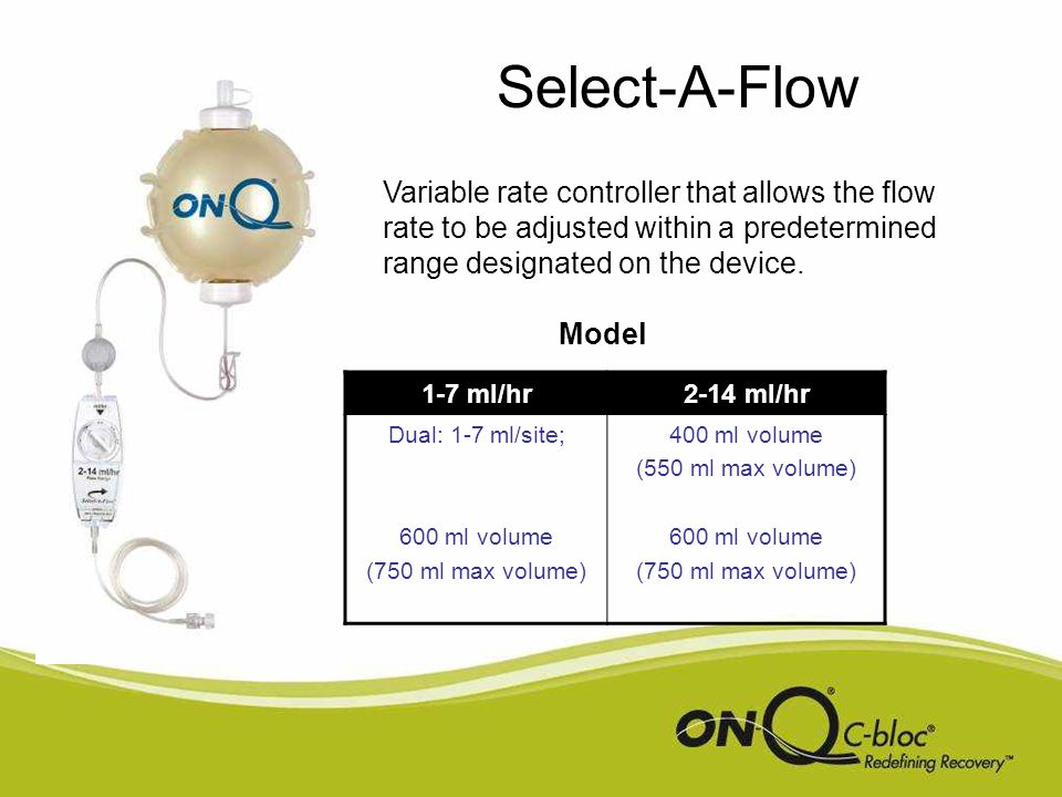 Select-A-Flow Components 1 Rate changing key –Allows titration for optimal pain relief –Key is removable for tamper resistance 2 Plastic Cover –Tamper evident 3 Tie Wrap –Locks plastic cover to Select-A-Flow Select-A-Flow should be outside of clothing, away from ice or cold therapy.