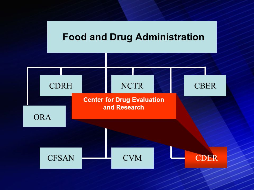 NCTR CBER CDRH CFSANCVM Food and Drug Administration Center for Drug Evaluation and Research CDER ORA