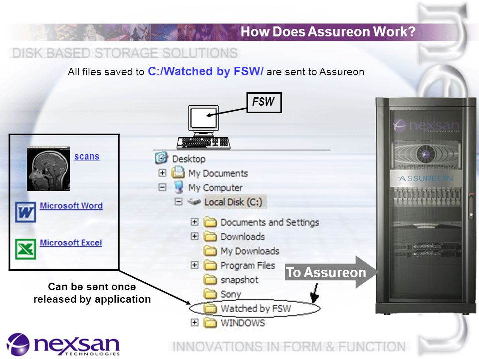 To Assureon FSW Can be sent once released by application scans All files saved to C:/Watched by FSW/ are sent to Assureon How Does Assureon Work