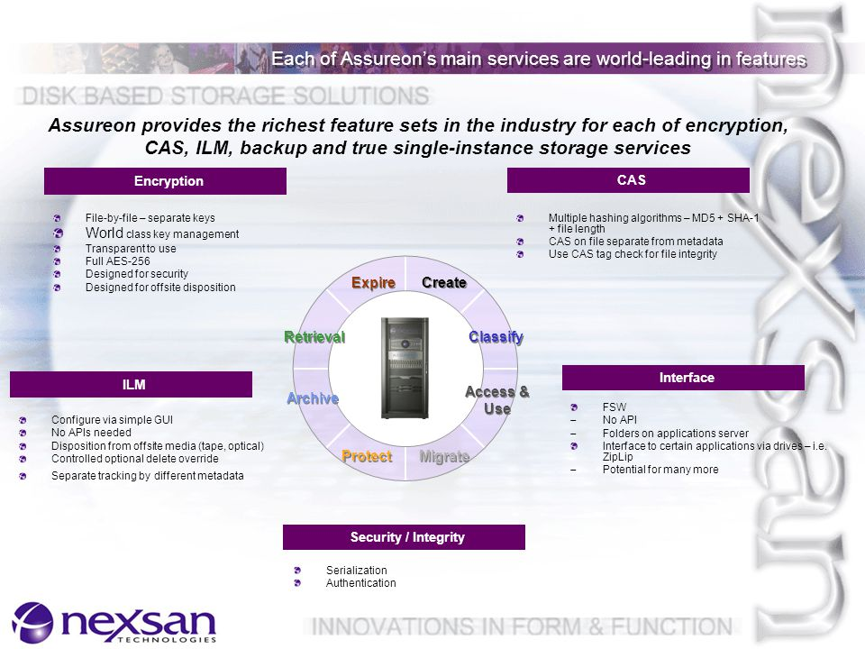 Each of Assureon's main services are world-leading in features Encryption CAS ILM Interface Assureon provides the richest feature sets in the industry for each of encryption, CAS, ILM, backup and true single-instance storage services File-by-file – separate keys World class key management Transparent to use Full AES-256 Designed for security Designed for offsite disposition Multiple hashing algorithms – MD5 + SHA-1 + file length CAS on file separate from metadata Use CAS tag check for file integrity Configure via simple GUI No APIs needed Disposition from offsite media (tape, optical) Controlled optional delete override Separate tracking by different metadata FSW  No API  Folders on applications server Interface to certain applications via drives – i.e.