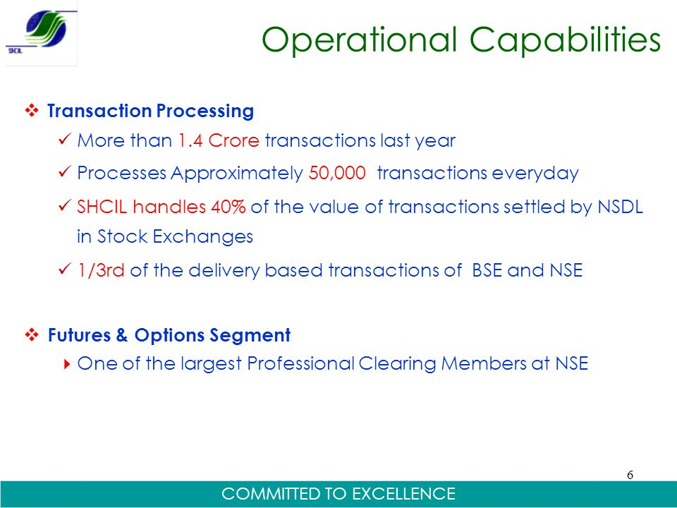 6 Operational Capabilities  Transaction Processing More than 1.4 Crore transactions last year Processes Approximately 50,000 transactions everyday SH