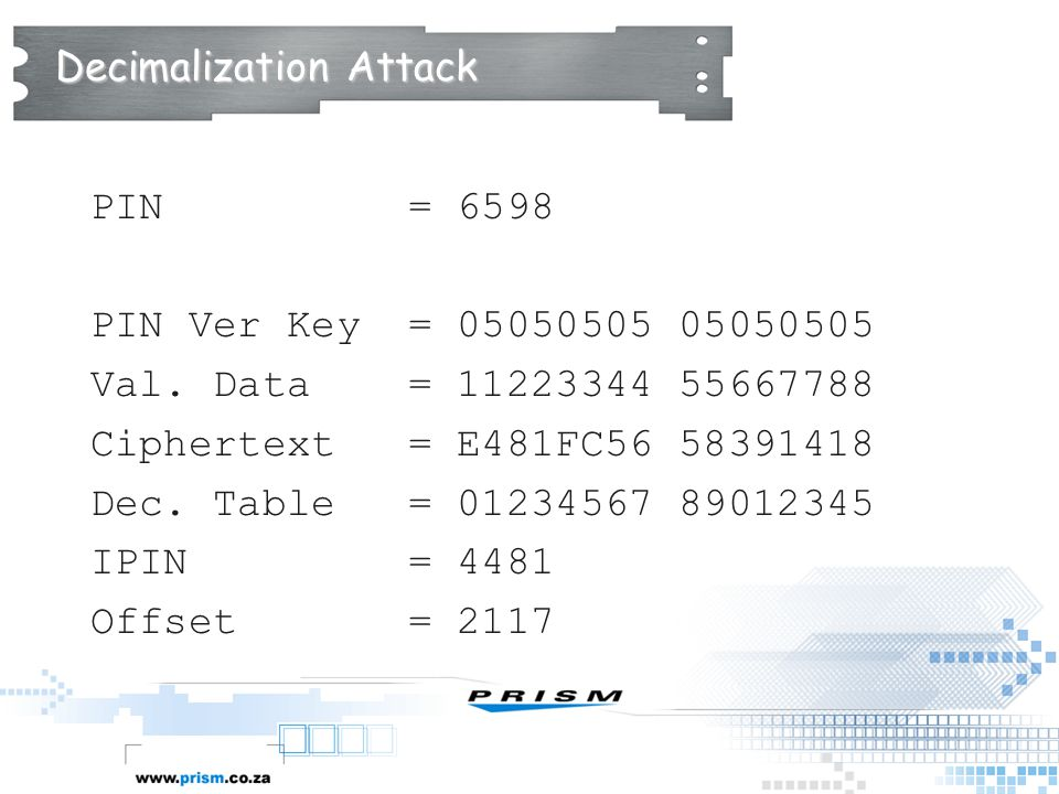 Decimalization Attack PIN = 6598 PIN Ver Key = 05050505 05050505 Val. Data= 11223344 55667788 Ciphertext= E481FC56 58391418 Dec. Table= 01234567 89012