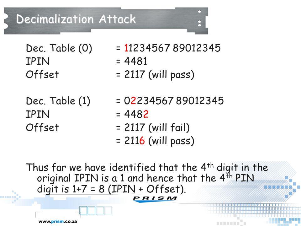 Decimalization Attack Dec. Table (0)= 11234567 89012345 IPIN= 4481 Offset= 2117 (will pass) Dec. Table (1)= 02234567 89012345 IPIN= 4482 Offset= 2117