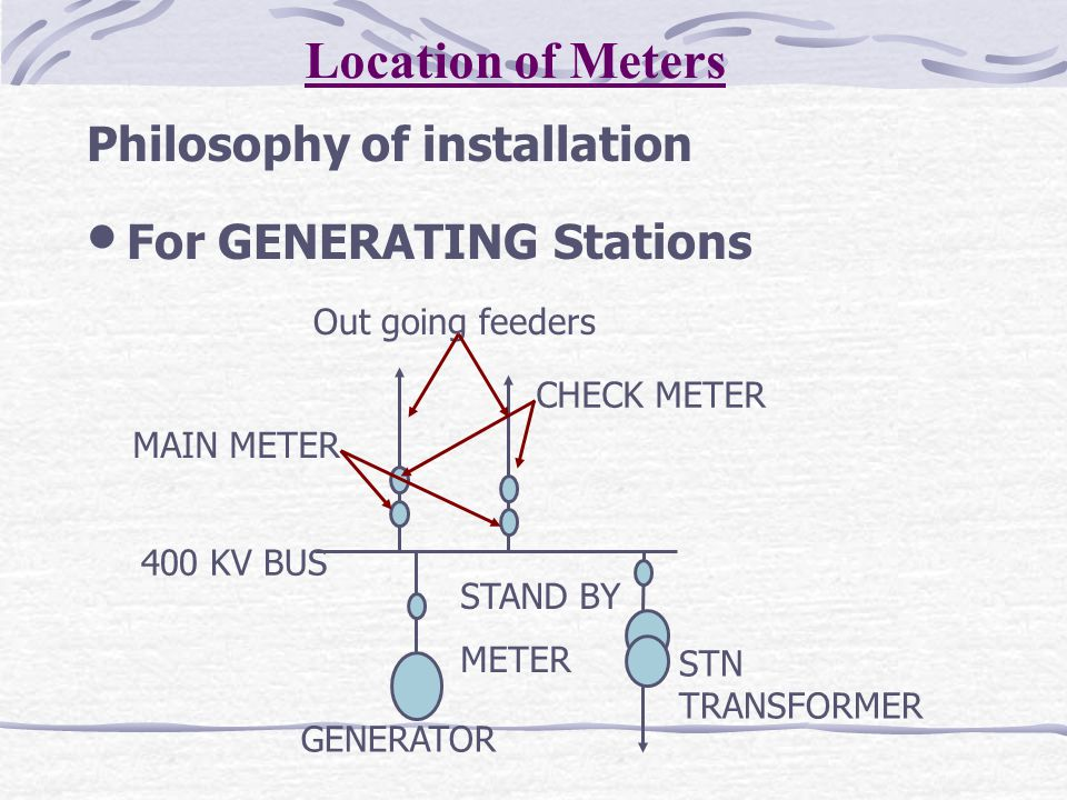 Philosophy of installation For GENERATING Stations 400 KV BUS CHECK METER MAIN METER STAND BY METER STN TRANSFORMER GENERATOR Out going feeders Locati