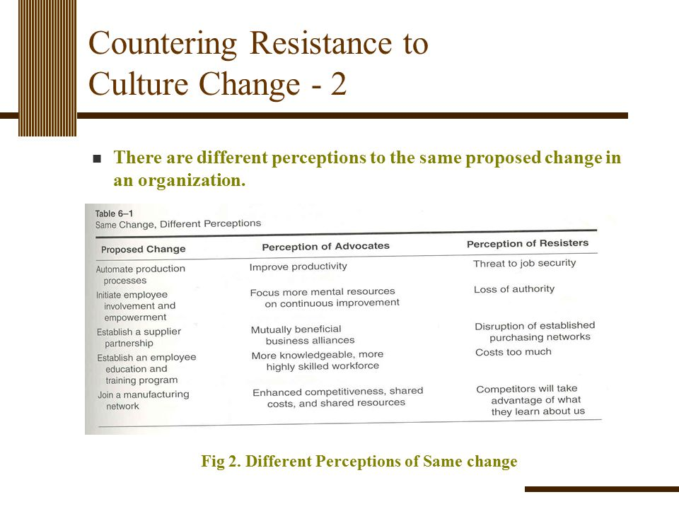 Countering Resistance to Culture Change - 2 There are different perceptions to the same proposed change in an organization. Fig 2. Different Perceptio
