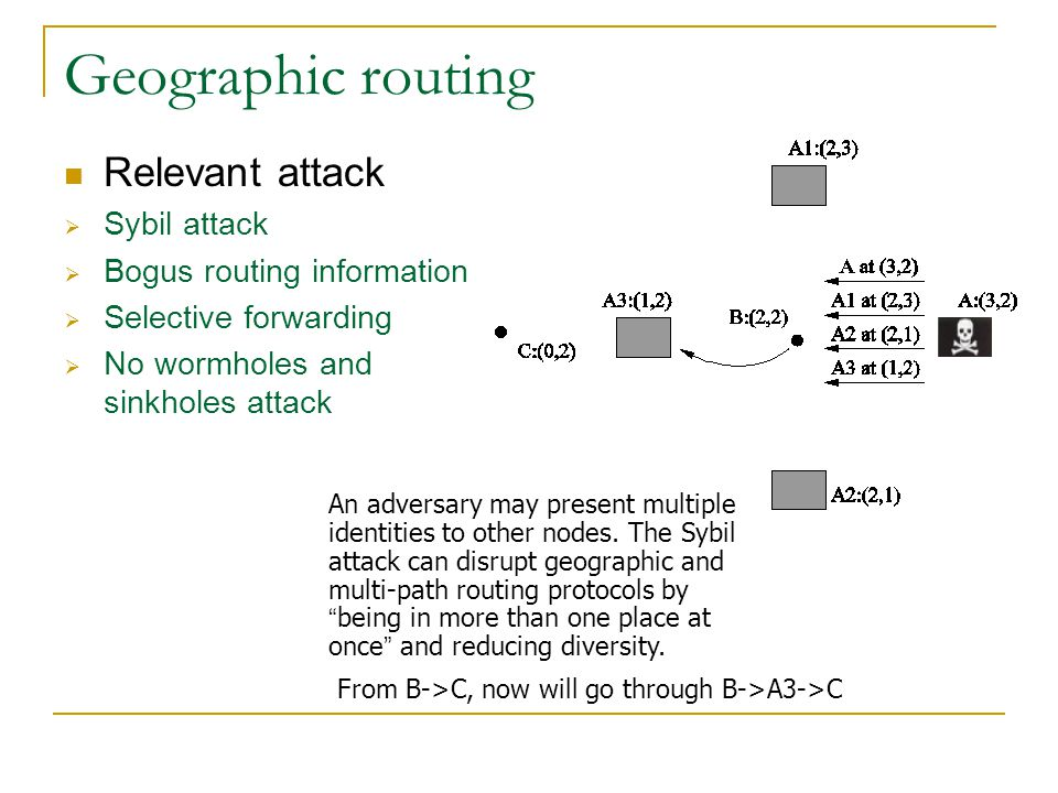 Geographic routing Relevant attack  Sybil attack  Bogus routing information  Selective forwarding  No wormholes and sinkholes attack An adversary may present multiple identities to other nodes.