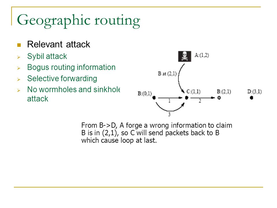 Geographic routing Relevant attack  Sybil attack  Bogus routing information  Selective forwarding  No wormholes and sinkholes attack From B->D, A forge a wrong information to claim B is in (2,1), so C will send packets back to B which cause loop at last.