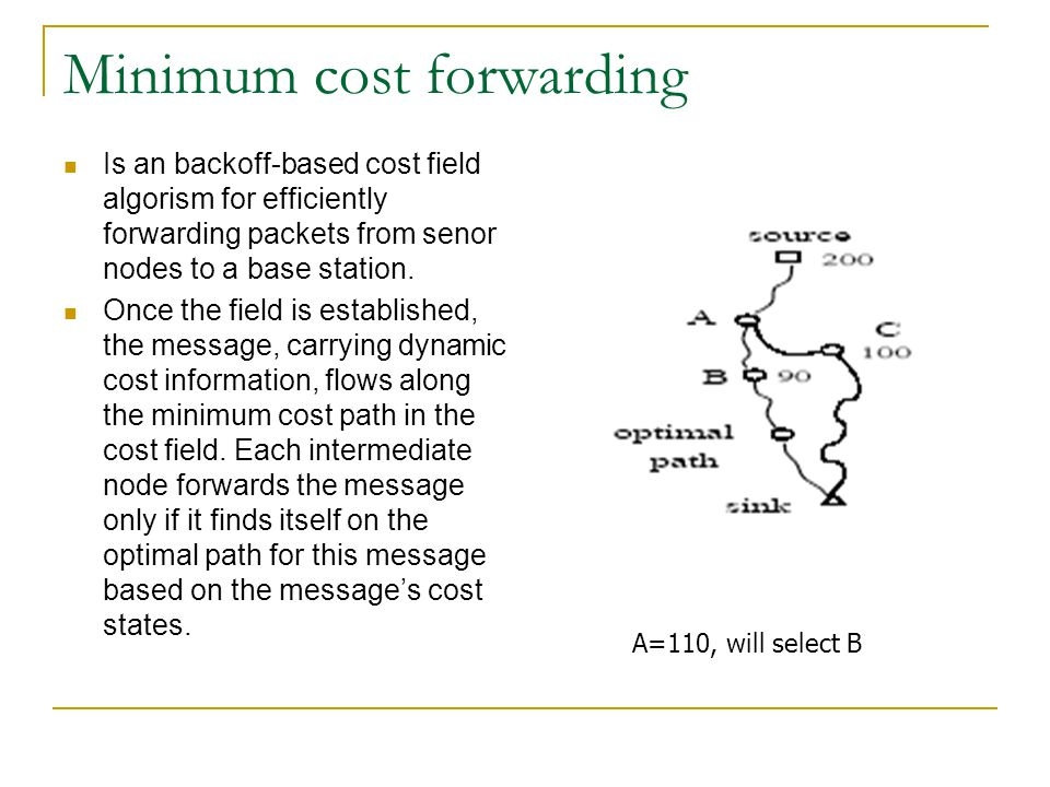 Minimum cost forwarding Is an backoff-based cost field algorism for efficiently forwarding packets from senor nodes to a base station.