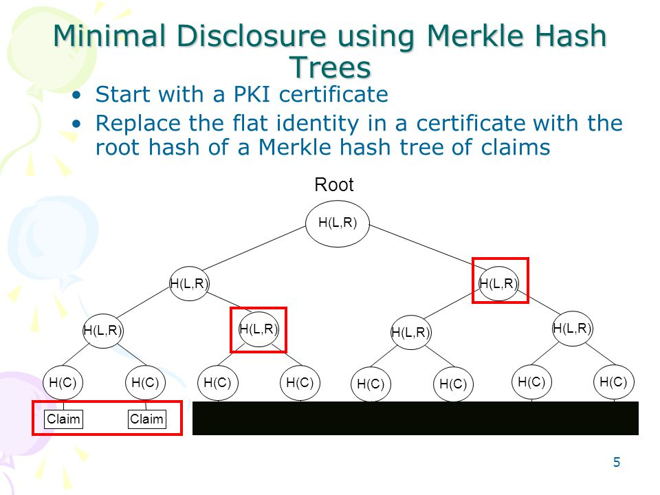 5 Minimal Disclosure using Merkle Hash Trees Start with a PKI certificate Replace the flat identity in a certificate with the root hash of a Merkle hash tree of claims H(L,R)‏ H(C)‏ Claim Root H(L,R)‏ H(C)‏ Claim H(L,R)‏ H(C)‏ Claim H(L,R)‏ H(C)‏ Claim H(L,R)‏