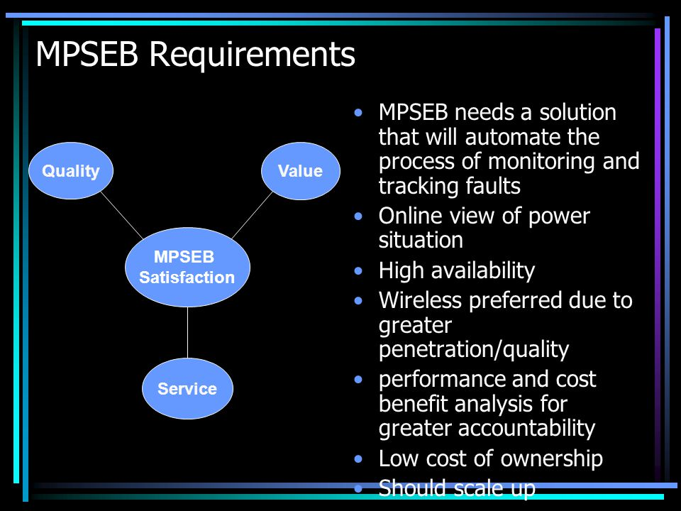 MPSEB Requirements MPSEB needs a solution that will automate the process of monitoring and tracking faults Online view of power situation High availability Wireless preferred due to greater penetration/quality performance and cost benefit analysis for greater accountability Low cost of ownership Should scale up MPSEB Satisfaction Quality Value Service