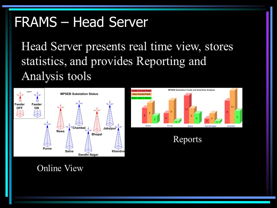 FRAMS – Head Server Head Server presents real time view, stores statistics, and provides Reporting and Analysis tools Online View Reports