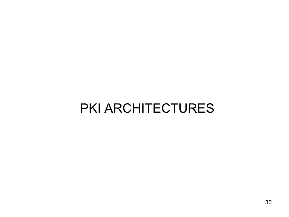 30 PKI ARCHITECTURES