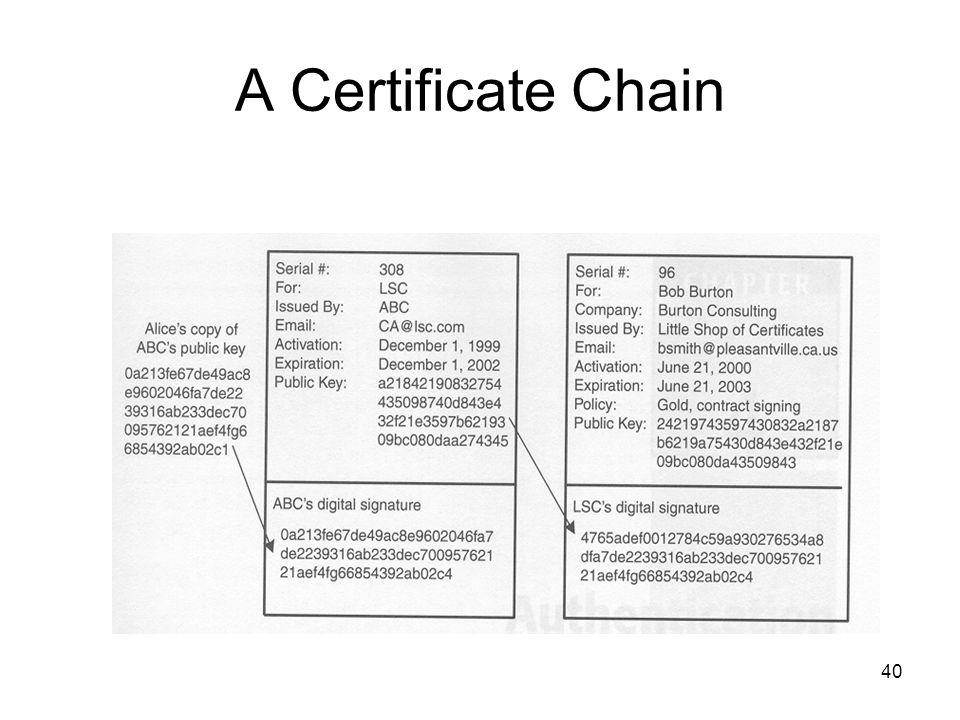 40 A Certificate Chain