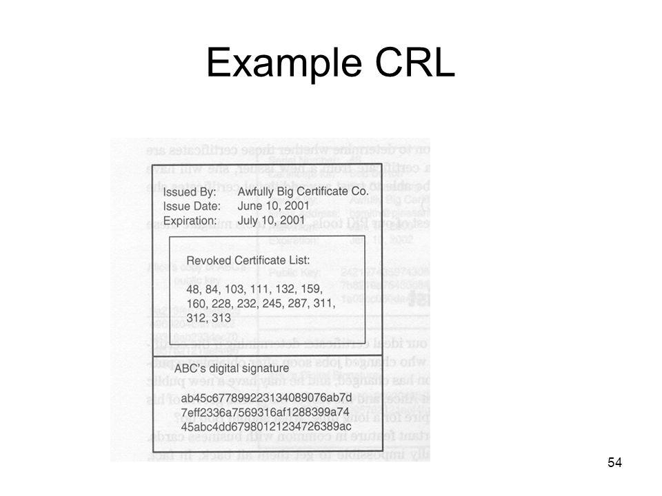 54 Example CRL