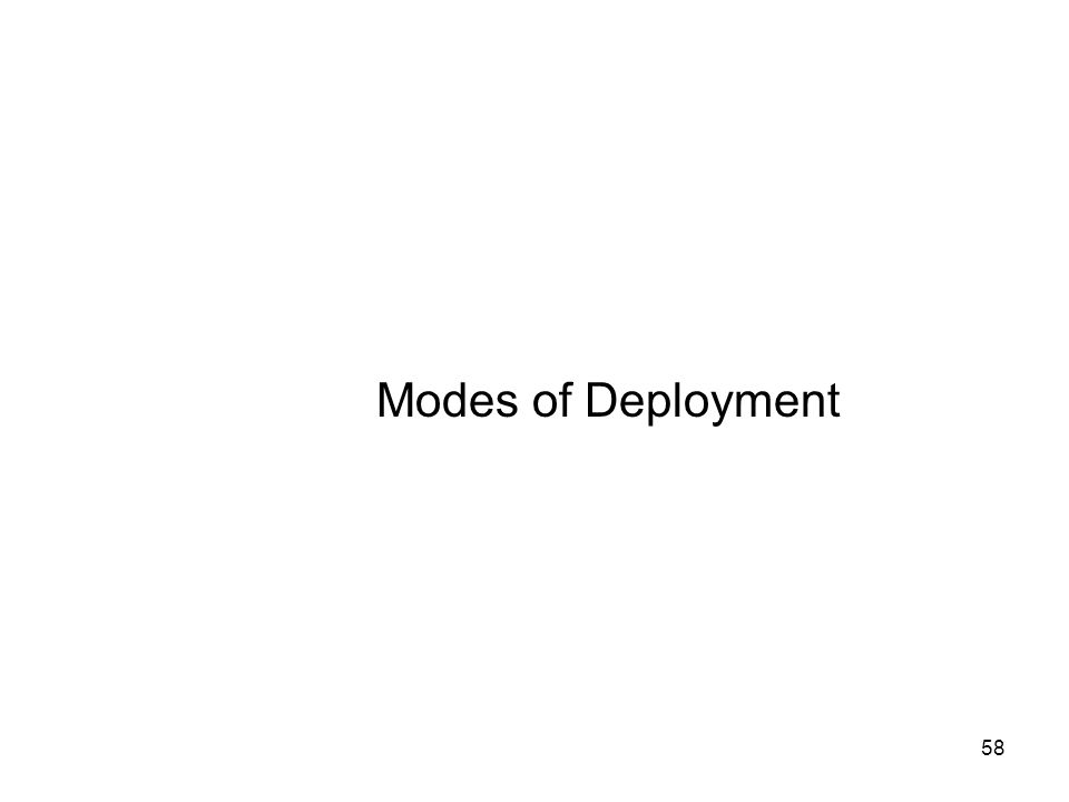58 Modes of Deployment