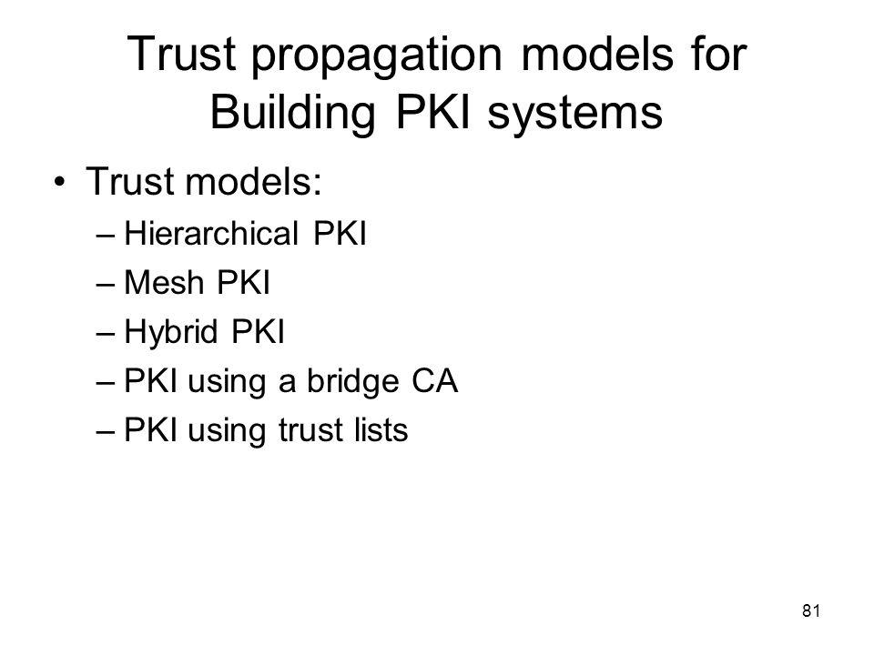 81 Trust propagation models for Building PKI systems Trust models: –Hierarchical PKI –Mesh PKI –Hybrid PKI –PKI using a bridge CA –PKI using trust lis