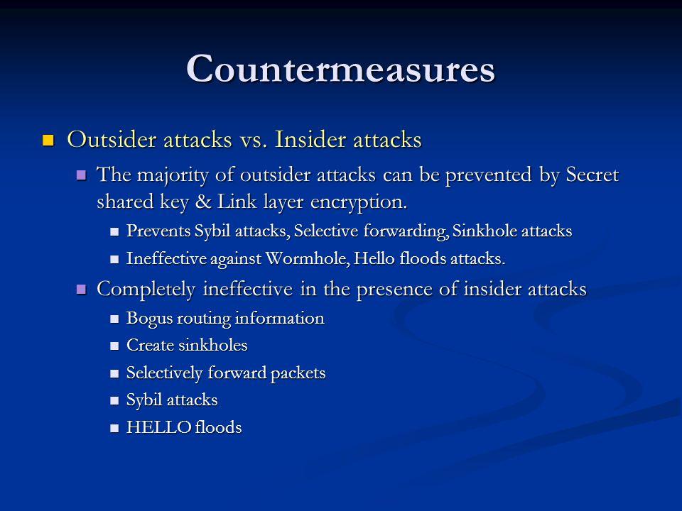 Countermeasures Outsider attacks vs. Insider attacks Outsider attacks vs. Insider attacks The majority of outsider attacks can be prevented by Secret