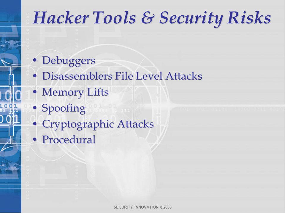 SECURITY INNOVATION ©2003 Hacker Tools & Security Risks DebuggersDebuggers Disassemblers File Level AttacksDisassemblers File Level Attacks Memory Lif