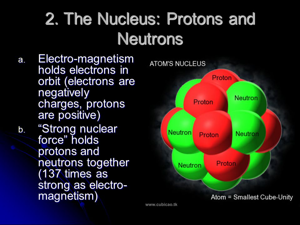 2. The Nucleus: Protons and Neutrons a.