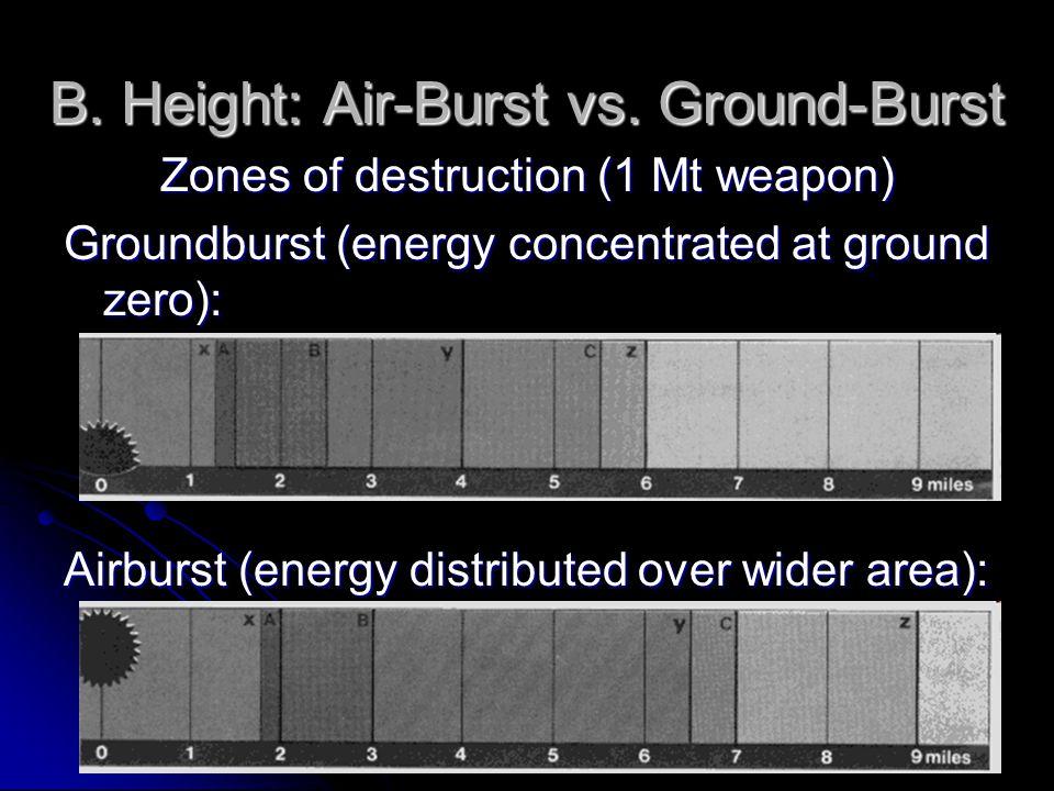 B. Height: Air-Burst vs.