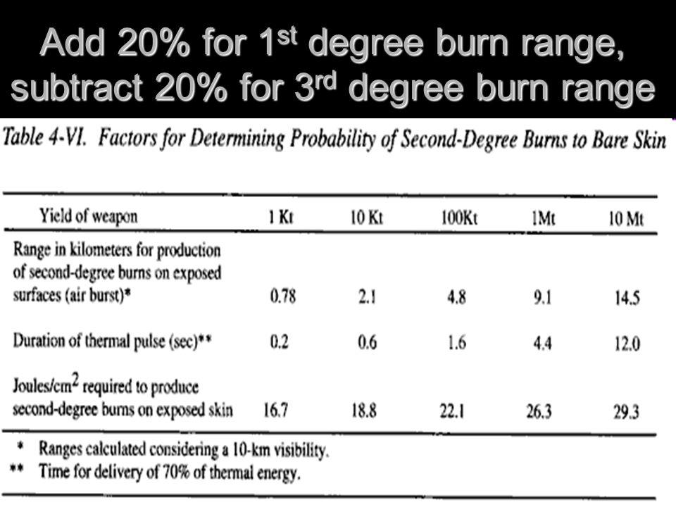 Add 20% for 1 st degree burn range, subtract 20% for 3 rd degree burn range