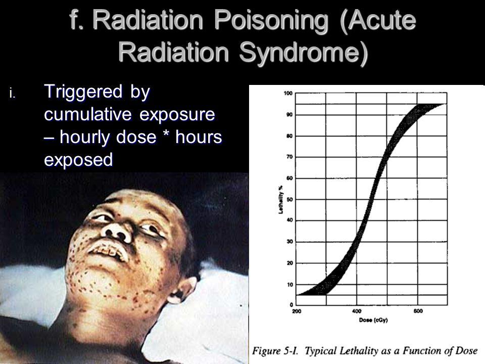 f. Radiation Poisoning (Acute Radiation Syndrome) i.