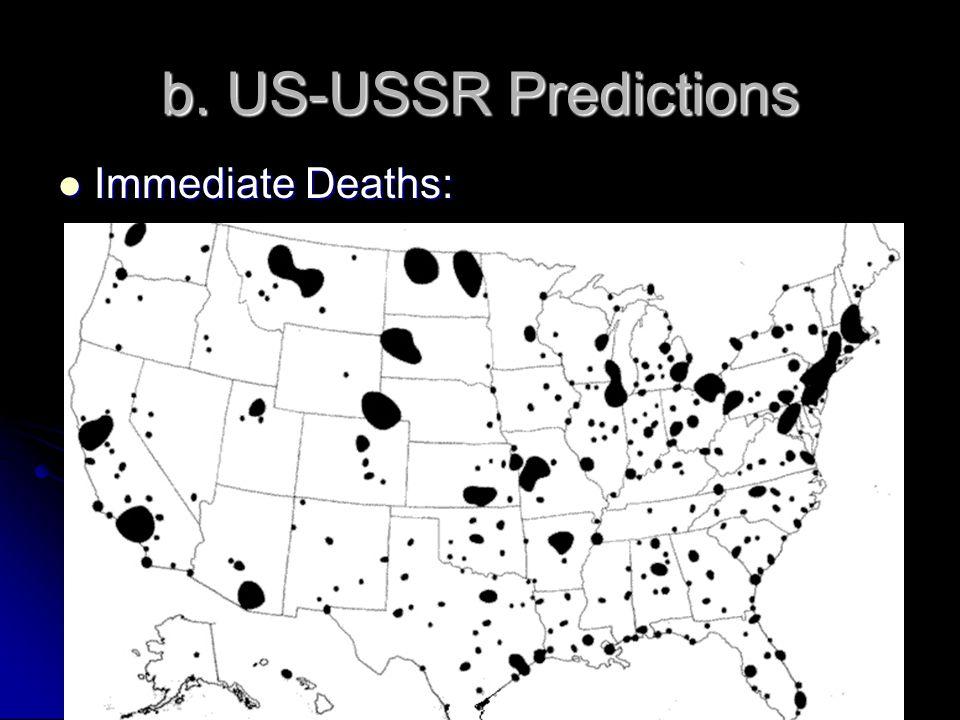 b. US-USSR Predictions Immediate Deaths: Immediate Deaths: