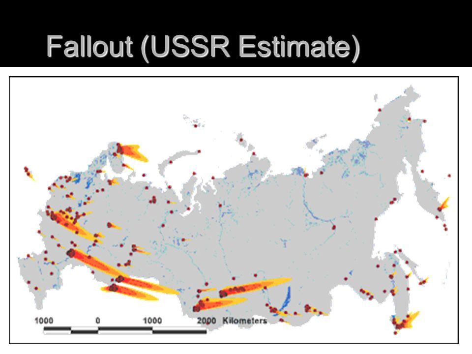 Fallout (USSR Estimate)