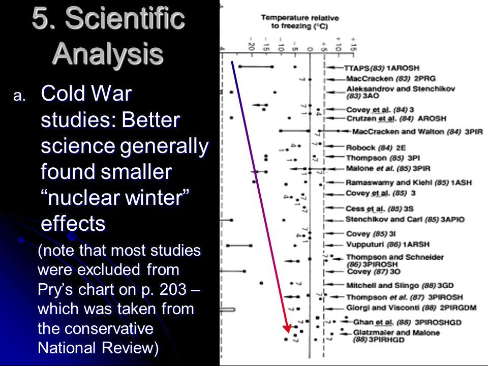 5. Scientific Analysis a.