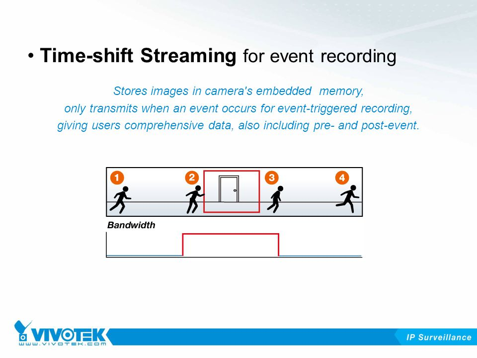 Time-shift Streaming for event recording Stores images in camera s embedded memory, only transmits when an event occurs for event-triggered recording, giving users comprehensive data, also including pre- and post-event.