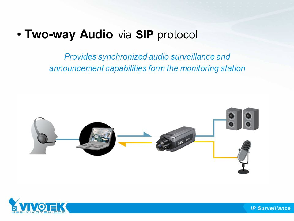 Two-way Audio via SIP protocol Provides synchronized audio surveillance and announcement capabilities form the monitoring station
