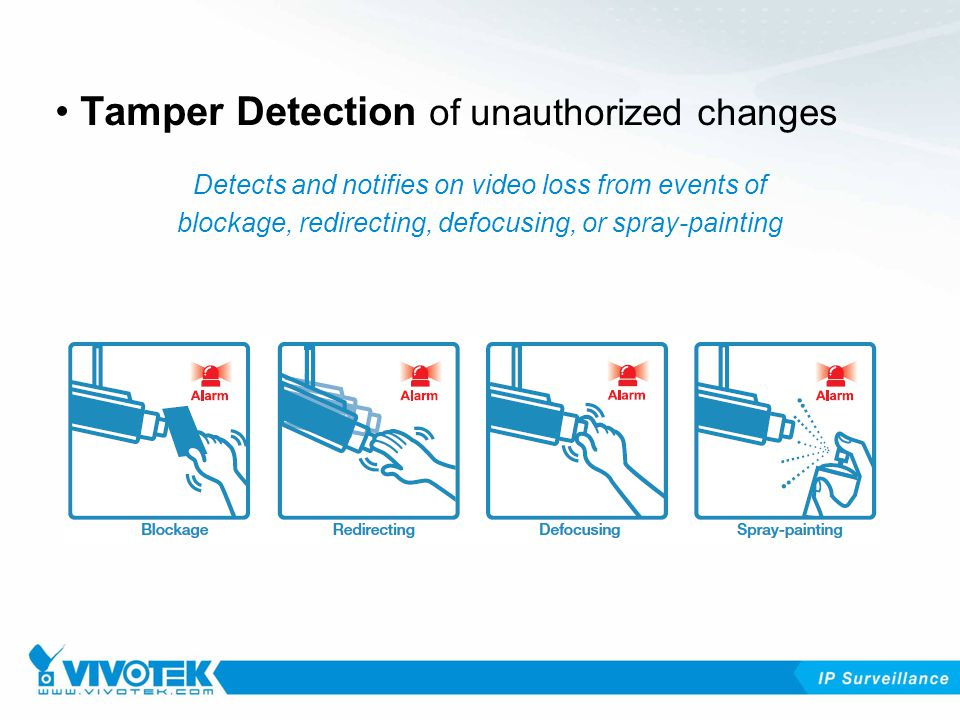Detects and notifies on video loss from events of blockage, redirecting, defocusing, or spray-painting Tamper Detection of unauthorized changes