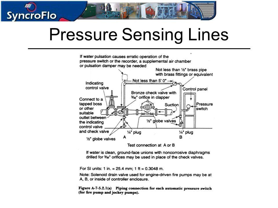 Pressure Sensing Lines