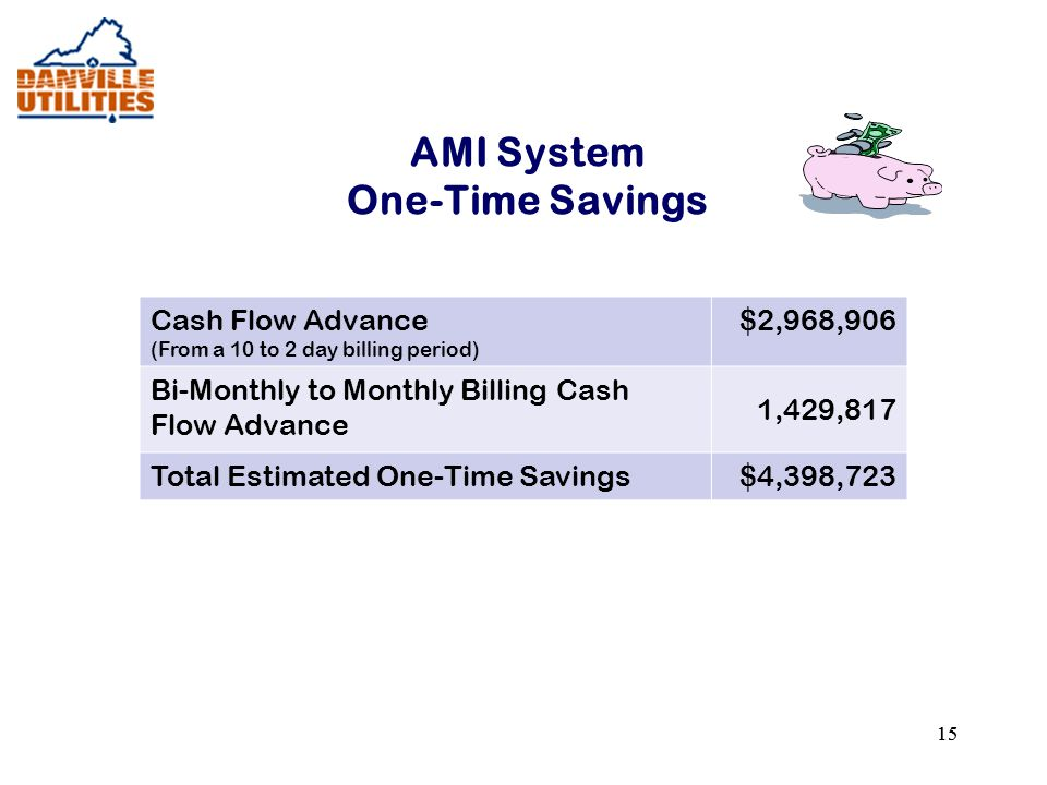 15 AMI System One-Time Savings Cash Flow Advance (From a 10 to 2 day billing period) $2,968,906 Bi-Monthly to Monthly Billing Cash Flow Advance 1,429,817 Total Estimated One-Time Savings$4,398,723