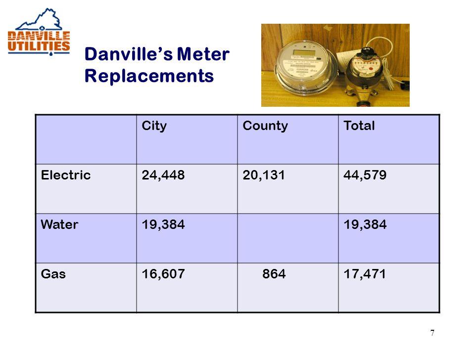 88 City of Danville's Meter Districts