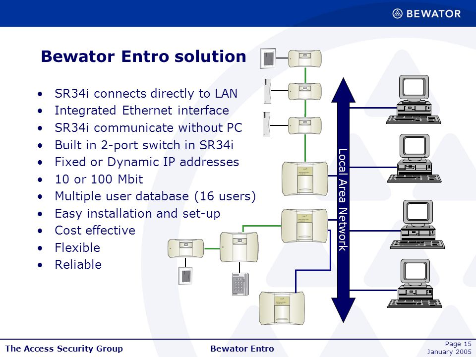 The Access Security Group January 2005 Bewator Entro Page 15 Bewator Entro solution SR34i connects directly to LAN Integrated Ethernet interface SR34i