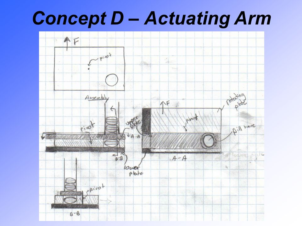 Concept C – Rotating Slotted Disc