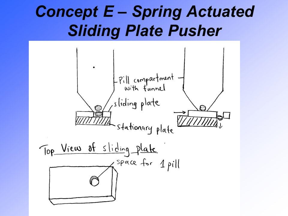Concept D – Actuating Arm