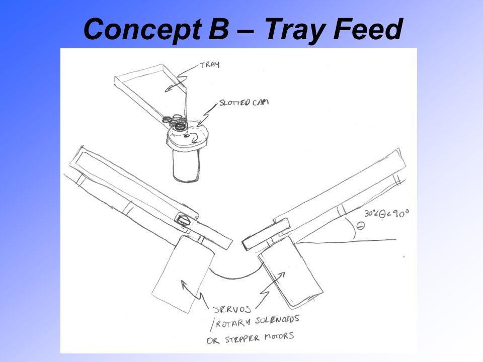 Concept A1.1 – Puller